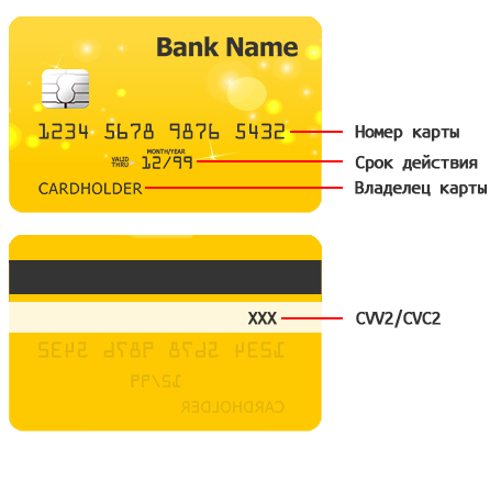 credit-card_abali